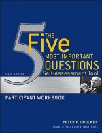 Five Most Important Questions Self-Assessment Tool