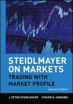 Steidlmayer on Markets