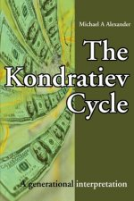 Kondratiev Cycle