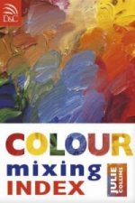 Colour Mixing Index