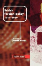 British Foreign Policy, 1919-1939