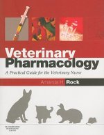 Veterinary Pharmacology