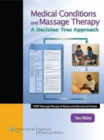 Medical Conditions in Massage Therapy