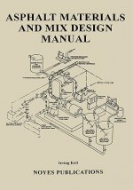Asphalt Materials and Mix Design Manual