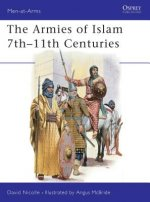 Armies of Islam, 7th-11th Centuries