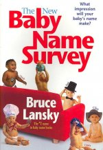 New Baby Name Survey