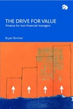 Drive for Value