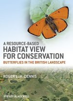 Resource-Based Habitat View for Conservation