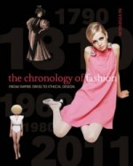 Chronology of Fashion