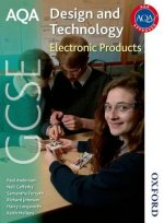 AQA GCSE Design and Technology