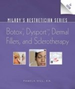 Botox, Dysport, Dermal Fillers and Sclerotherapy