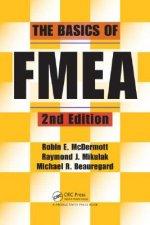 Basics of FMEA