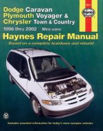 Dodge Caravan, Plymouth Voyager and Chrysler Town and Countr