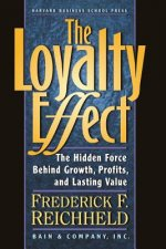 Loyalty Effect