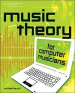 Music Theory for Computer Musicians