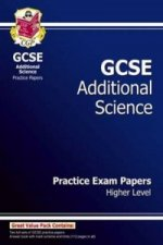 GCSE Additional Science Practice Papers