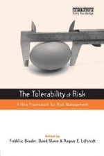 Tolerability of Risk