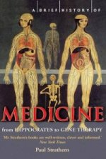 Brief History of Medicine
