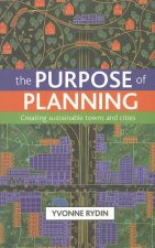Purpose of Planning