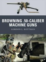 Browning .50 Caliber Machine Guns