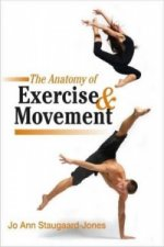 Anatomy of Exercise and Movement