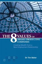 8 Values of Highly Productive Companies