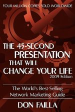 45 Second Presentation That Will Change Your Life