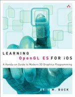 OpenGL ES for IOS