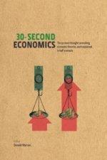 30-Second Economics