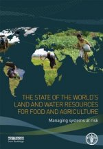State of the World's Land and Water Resources