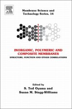 Inorganic, Polymeric and Composite Membranes