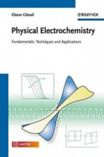 Physical Electrochemistry