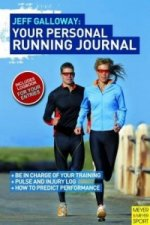 Your Personal Running Plan