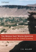 Middle East Water Question