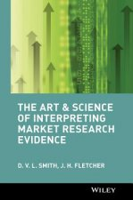 Art and Science of Interpreting Market Research Evidence