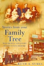 Stories from Your Family Tree