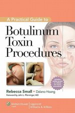 Practical Guide to Botulinum Toxin Procedures