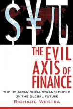 Evil Axis of Finance