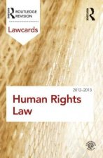 Human Rights Lawcards