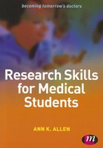 Critical Thinking and Research for Medical Students