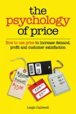 Psychology of Price