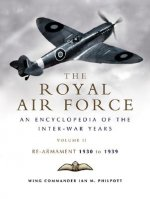 Royal Air Force History