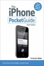 iPhone Pocket Guide