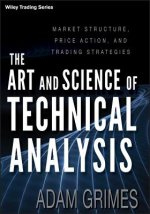 Art and Science of Technical Analysis