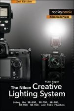 Nikon Creative Lighting System