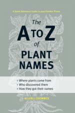A to Z of Plant Names