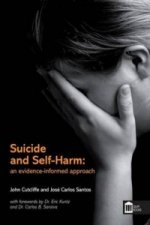 Suicide and Self-harm: Patient Care and Management