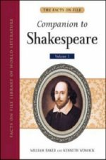 Facts on File Companion to Shakespeare, 5-Volume Set