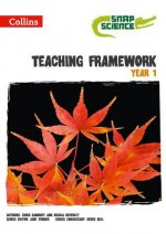 Teaching Framework Year 1
