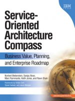 Service-oriented Architecture (SOA) Compass